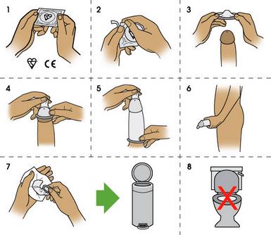 uso del preservativo